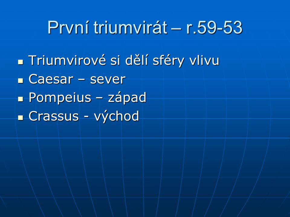 První triumvirát – r.59-53 Triumvirové si dělí sféry vlivu Triumvirové si dělí sféry vlivu Caesar – sever Caesar – sever Pompeius – západ Pompeius – z