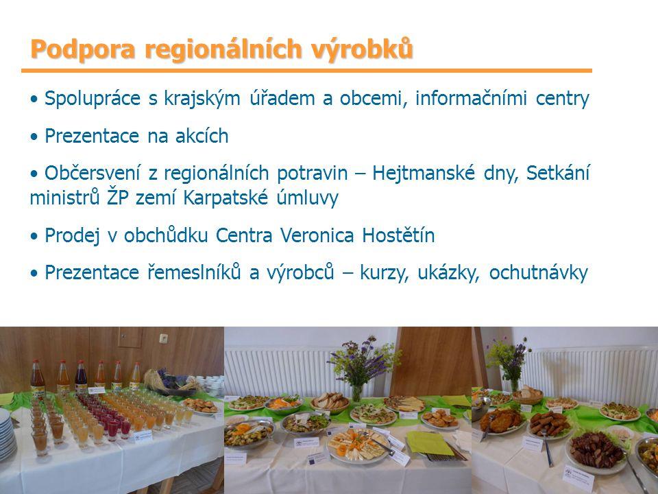 Podpora regionálních výrobků Spolupráce s krajským úřadem a obcemi, informačními centry Prezentace na akcích Občersvení z regionálních potravin – Hejt