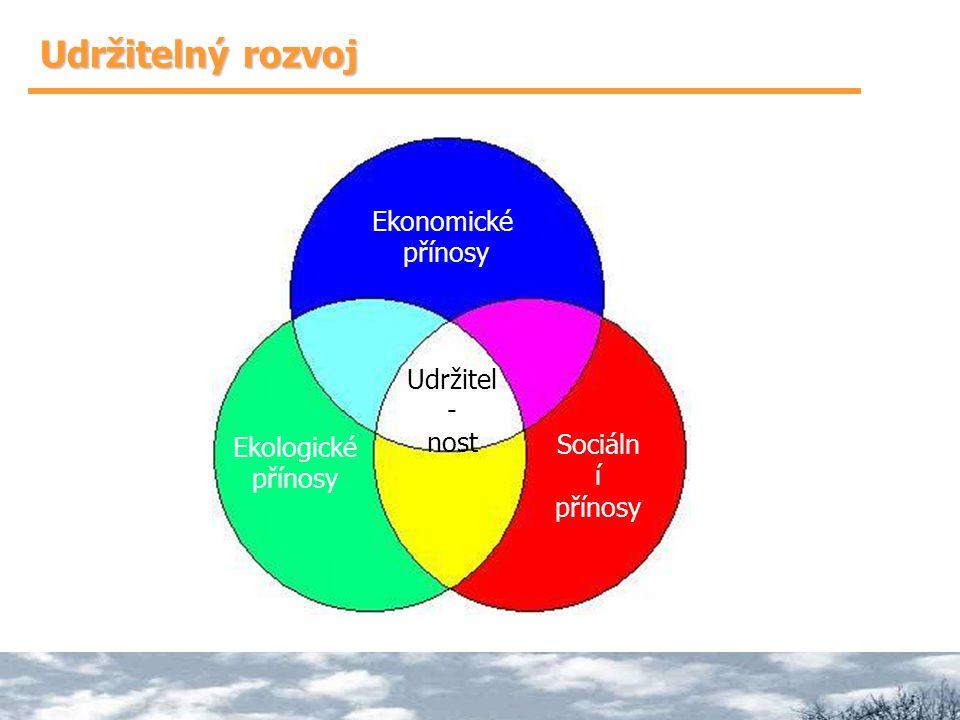 Ekologické přínosy Sociáln í přínosy Udržitel - nost Ekonomické přínosy Udržitelný rozvoj