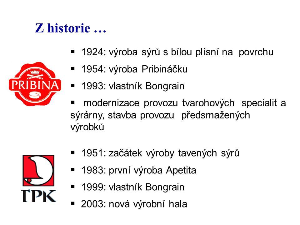  1924: výroba sýrů s bílou plísní na povrchu  1954: výroba Pribináčku  1993: vlastník Bongrain  modernizace provozu tvarohových specialit a sýrárn