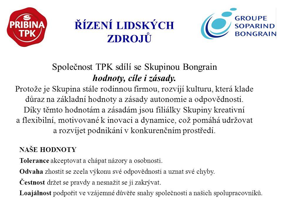 Společnost TPK sdílí se Skupinou Bongrain hodnoty, cíle i zásady. Protože je Skupina stále rodinnou firmou, rozvíjí kulturu, která klade důraz na zákl