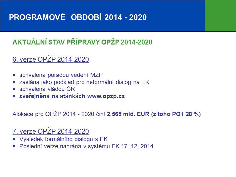 PROGRAMOVÉ OBDOBÍ 2014 - 2020 AKTUÁLNÍ STAV PŘÍPRAVY OPŽP 2014-2020 6.