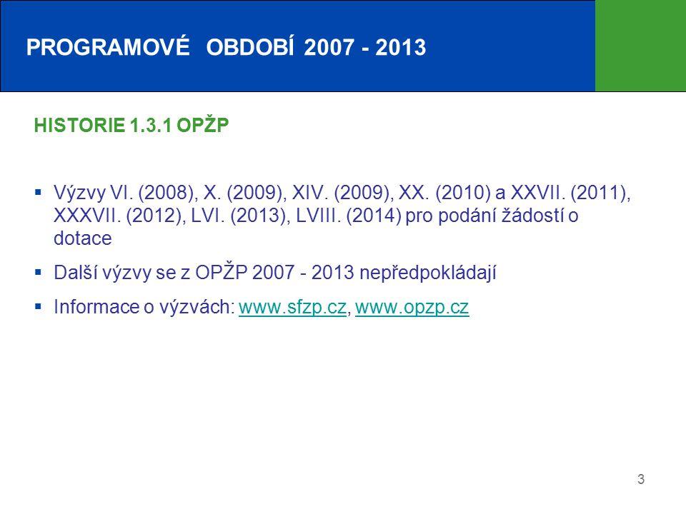 3 HISTORIE 1.3.1 OPŽP  Výzvy VI. (2008), X. (2009), XIV.