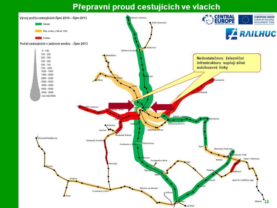 12 Přepravní proud cestujících ve vlacích Směry, kde dochází k poklesu počtu cestujících z důvodů Nedostatečnou železniční infrastrukturu suplují siln