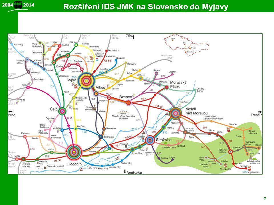 7 Rozšíření IDS JMK na Slovensko do Myjavy