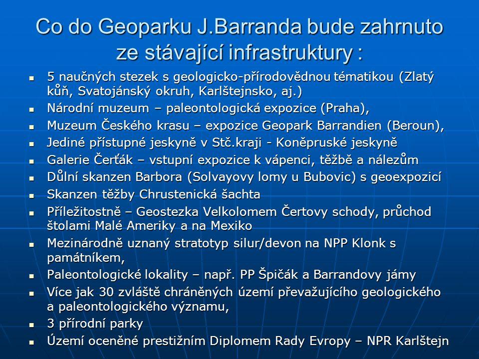 Co do Geoparku J.Barranda bude zahrnuto ze stávající infrastruktury : 5 naučných stezek s geologicko-přírodovědnou tématikou (Zlatý kůň, Svatojánský o