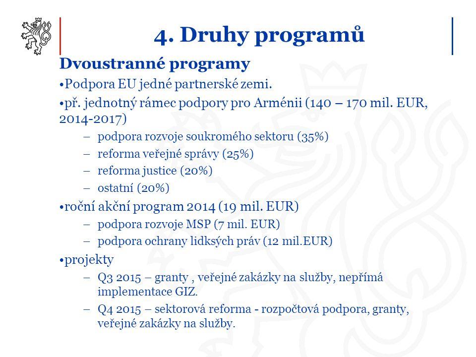 4. Druhy programů Dvoustranné programy Podpora EU jedné partnerské zemi. př. jednotný rámec podpory pro Arménii (140 – 170 mil. EUR, 2014-2017) –podpo