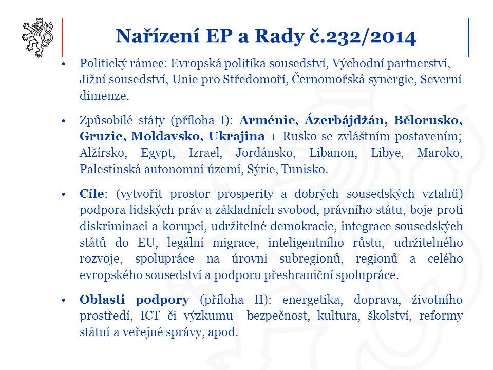 Nařízení EP a Rady č.232/2014 Politický rámec: Evropská politika sousedství, Východní partnerství, Jižní sousedství, Unie pro Středomoří, Černomořská