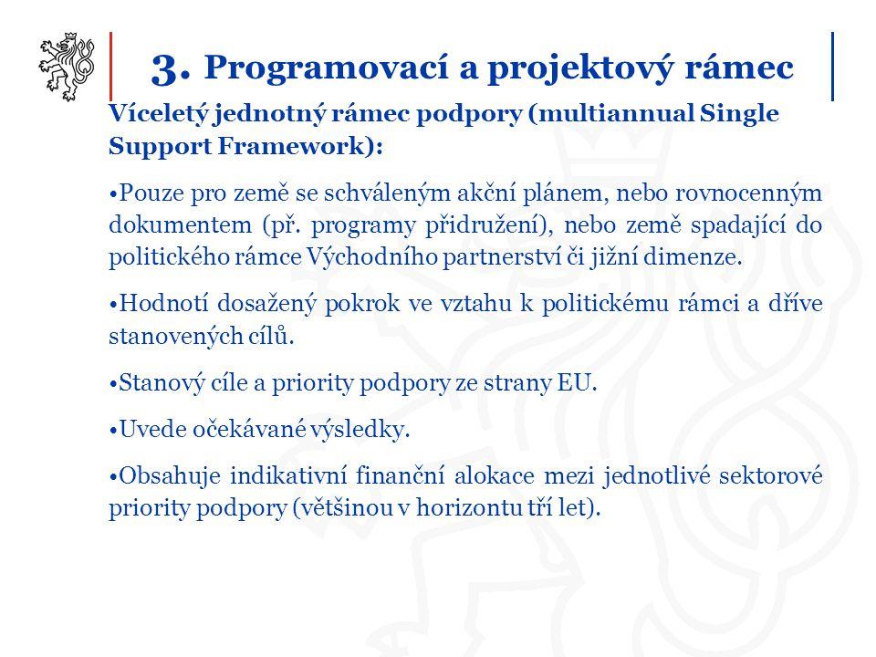 3. Programovací a projektový rámec Víceletý jednotný rámec podpory (multiannual Single Support Framework): Pouze pro země se schváleným akční plánem,