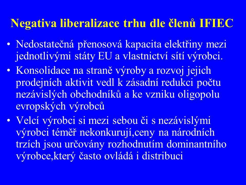 Negativa liberalizace trhu dle členů IFIEC Nedostatečná přenosová kapacita elektřiny mezi jednotlivými státy EU a vlastnictví sítí výrobci. Konsolidac