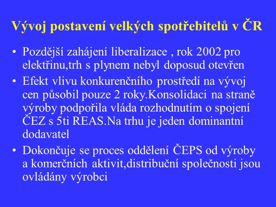 Vývoj postavení velkých spotřebitelů v ČR Pozdější zahájení liberalizace, rok 2002 pro elektřinu,trh s plynem nebyl doposud otevřen Efekt vlivu konkur