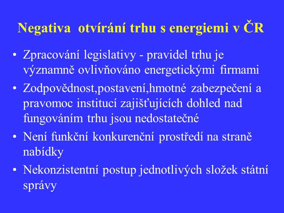 Negativa otvírání trhu s energiemi v ČR Zpracování legislativy - pravidel trhu je významně ovlivňováno energetickými firmami Zodpovědnost,postavení,hmotné zabezpečení a pravomoc institucí zajišťujících dohled nad fungováním trhu jsou nedostatečné Není funkční konkurenční prostředí na straně nabídky Nekonzistentní postup jednotlivých složek státní správy