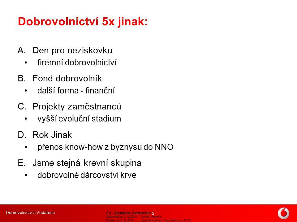 """Dobrovolnictví a Vodafone C2 - Vodafone Restricted Classified on: 2.12.2010Owner: PremFili Printed on: 2.12.2010Open/Printed by: Filip, Přemysl, VF-CZ 3 Zaměstnanci nejsou stroje, vtahujeme je """"do hry ."""