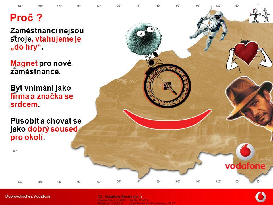Dobrovolnictví a Vodafone C2 - Vodafone Restricted Classified on: 2.12.2010Owner: PremFili Printed on: 2.12.2010Open/Printed by: Filip, Přemysl, VF-CZ 14 Socialní media Facebook application – přidejte si kapku nebo krevní skupinu na svou profilovou fotku a pomožte nám podpořit dobrou věc http://apps.facebook.com/darujemhttp://apps.facebook.com/darujem Cca 70.000 aktivních uživatelů Více než 250.000 profilových fotek označeno Youtube 10 informativních video s komickými figurkami Krátké dokumentarní video o interním darování 18.651 video views