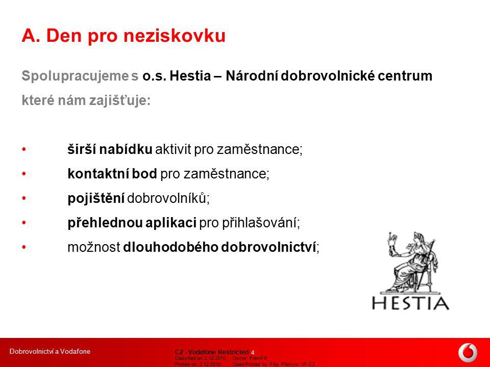 Dobrovolnictví a Vodafone C2 - Vodafone Restricted Classified on: 2.12.2010Owner: PremFili Printed on: 2.12.2010Open/Printed by: Filip, Přemysl, VF-CZ 5 Jednoduchá webová aplikace www.hest.cz/firemni-dobrovolnik/vodafone