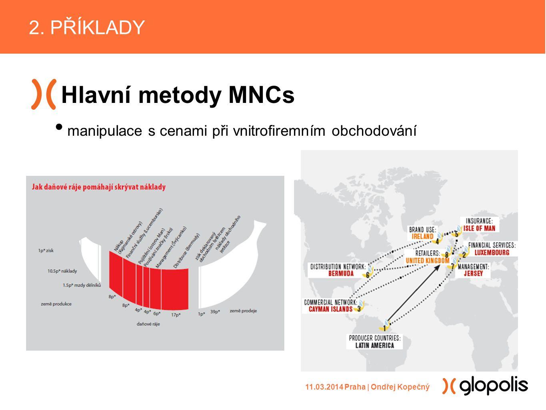 Hlavní metody MNCs manipulace s cenami při vnitrofiremním obchodování 2. PŘÍKLADY 11.03.2014 Praha | Ondřej Kopečný