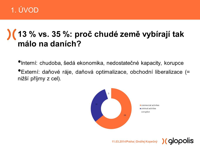13 % vs. 35 %: proč chudé země vybírají tak málo na daních? Interní: chudoba, šedá ekonomika, nedostatečné kapacity, korupce Externí: daňové ráje, daň