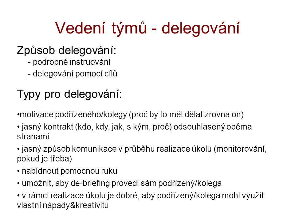 Vedení týmů - delegování Způsob delegování: - podrobné instruování - delegování pomocí cílů Typy pro delegování: motivace podřízeného/kolegy (proč by