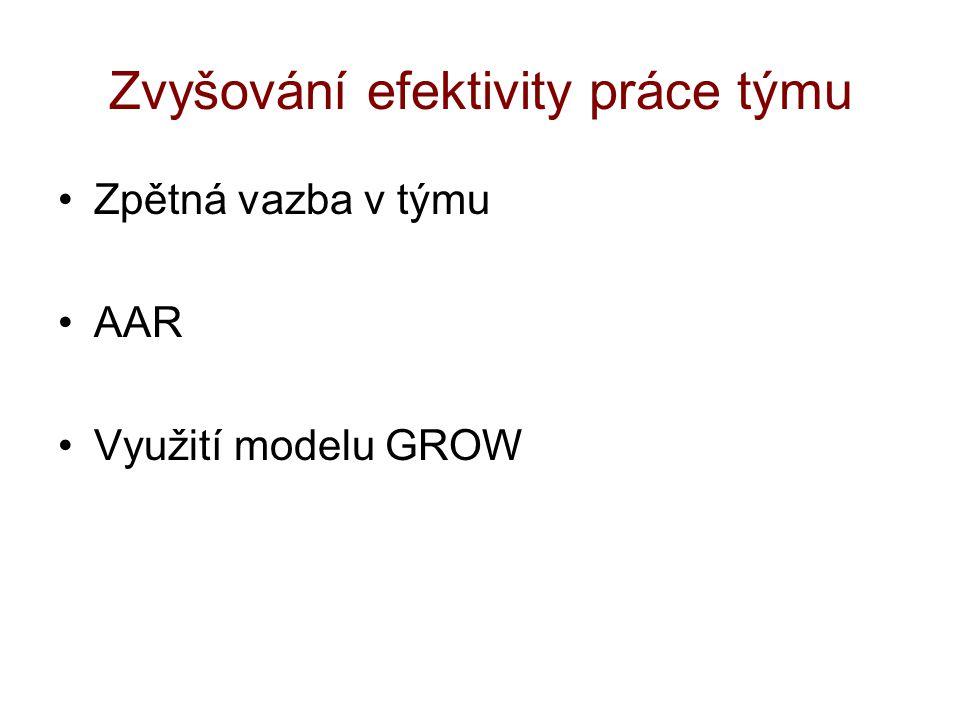 Zvyšování efektivity práce týmu Zpětná vazba v týmu AAR Využití modelu GROW
