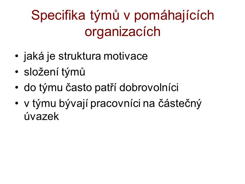 Specifika týmů v pomáhajících organizacích jaká je struktura motivace složení týmů do týmu často patří dobrovolníci v týmu bývají pracovníci na částeč