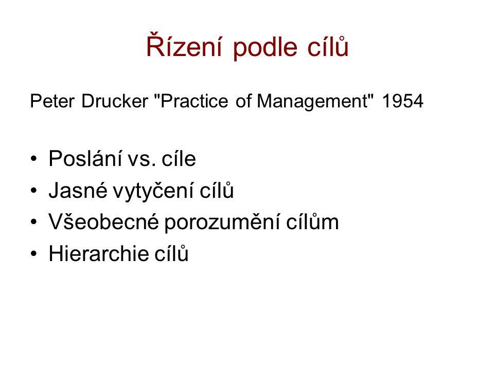Řízení podle cílů Peter Drucker