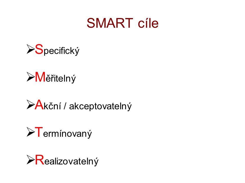 SMART cíle  S pecifický  M ěřitelný  A kční / akceptovatelný  T ermínovaný  R ealizovatelný