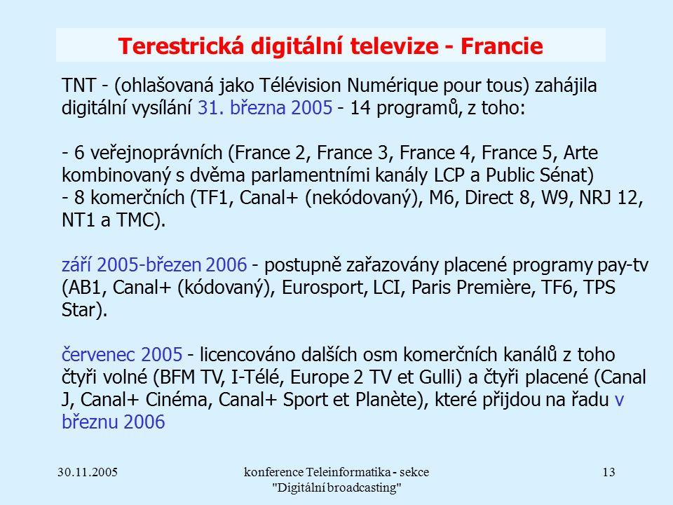 30.11.2005konference Teleinformatika - sekce Digitální broadcasting 13 Terestrická digitální televize - Francie TNT - (ohlašovaná jako Télévision Numérique pour tous) zahájila digitální vysílání 31.