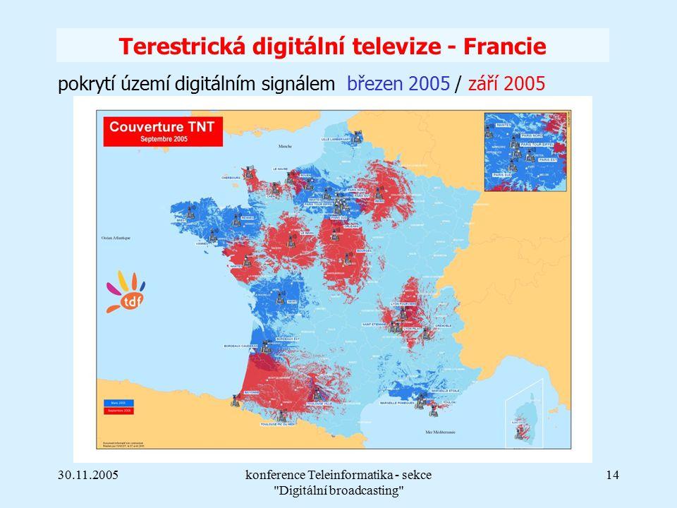 30.11.2005konference Teleinformatika - sekce Digitální broadcasting 14 Terestrická digitální televize - Francie pokrytí území digitálním signálem březen 2005 / září 2005