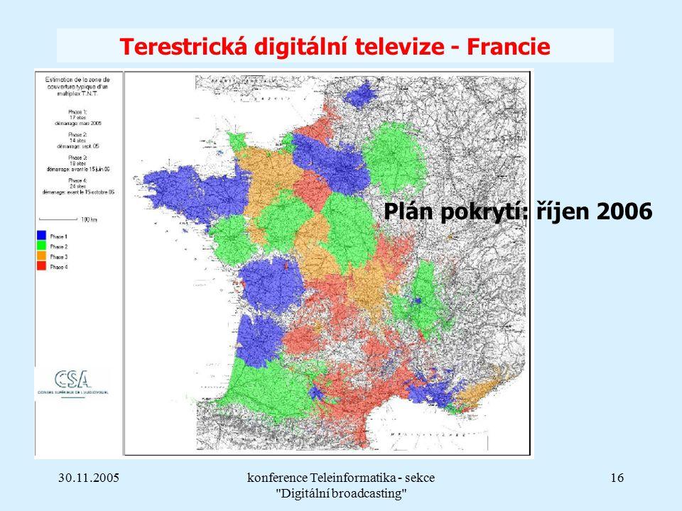 30.11.2005konference Teleinformatika - sekce Digitální broadcasting 16 Terestrická digitální televize - Francie Plán pokrytí: říjen 2006