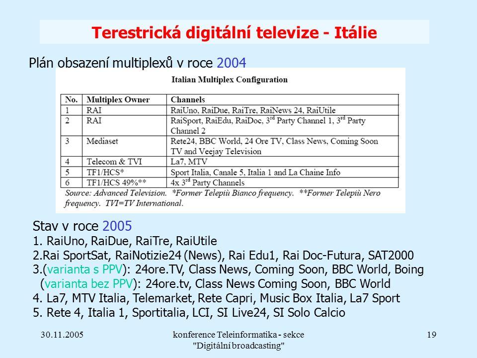 30.11.2005konference Teleinformatika - sekce Digitální broadcasting 19 Terestrická digitální televize - Itálie Plán obsazení multiplexů v roce 2004 Stav v roce 2005 1.