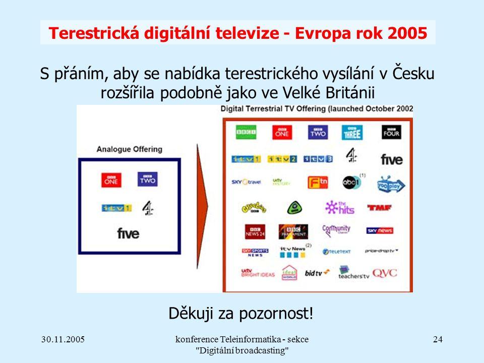 30.11.2005konference Teleinformatika - sekce Digitální broadcasting 24 Terestrická digitální televize - Evropa rok 2005 S přáním, aby se nabídka terestrického vysílání v Česku rozšířila podobně jako ve Velké Británii Děkuji za pozornost!