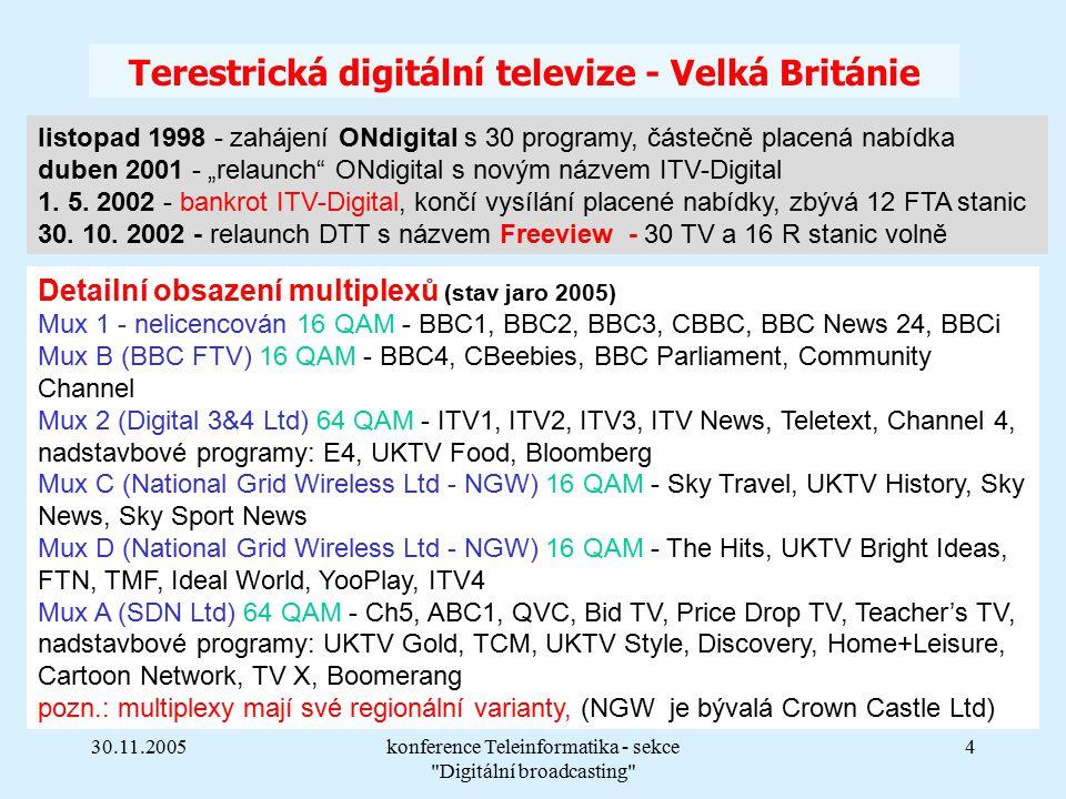 """30.11.2005konference Teleinformatika - sekce Digitální broadcasting 4 Terestrická digitální televize - Velká Británie listopad 1998 - zahájení ONdigital s 30 programy, částečně placená nabídka duben 2001 - """"relaunch ONdigital s novým názvem ITV-Digital 1."""