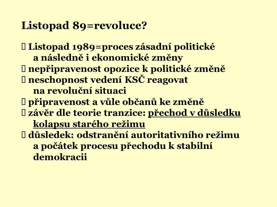 Listopad 89=revoluce?  Listopad 1989=proces zásadní politické a následně i ekonomické změny  nepřipravenost opozice k politické změně  neschopnost