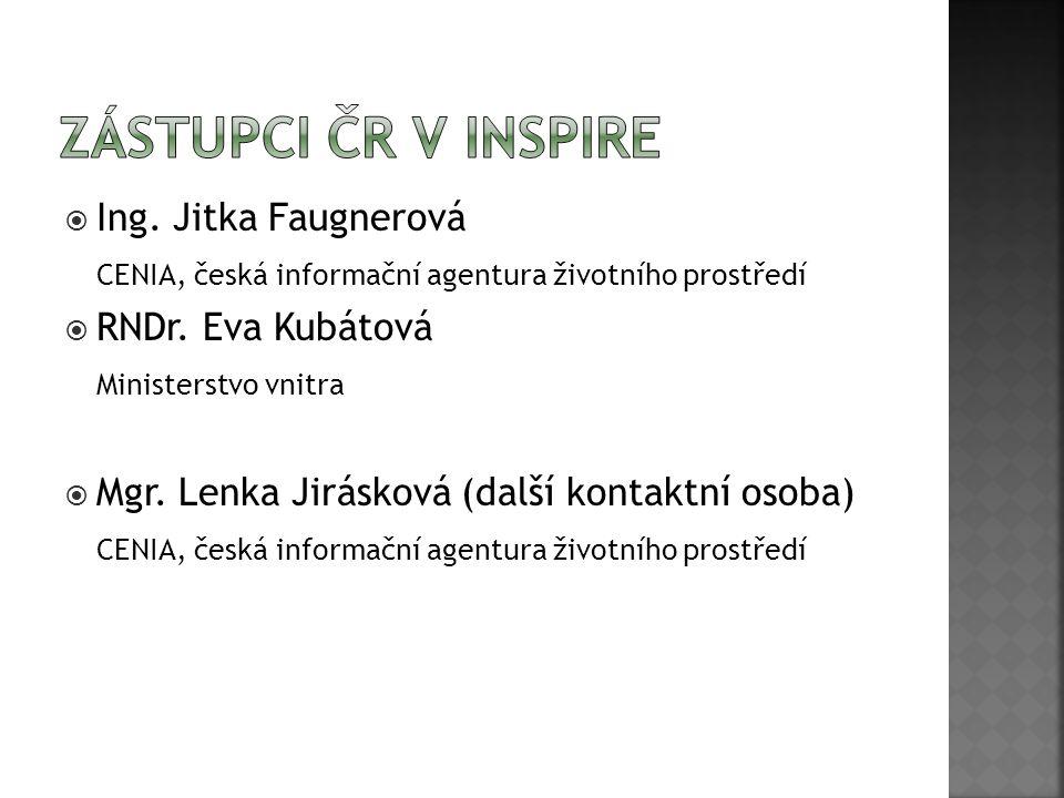  Ing. Jitka Faugnerová CENIA, česká informační agentura životního prostředí  RNDr.