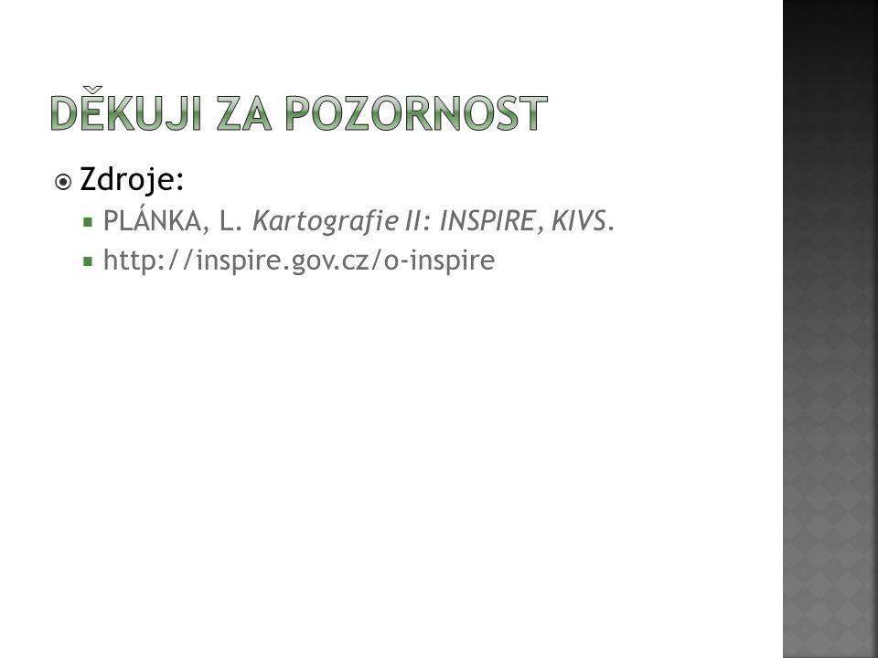  Zdroje:  PLÁNKA, L. Kartografie II: INSPIRE, KIVS.  http://inspire.gov.cz/o-inspire