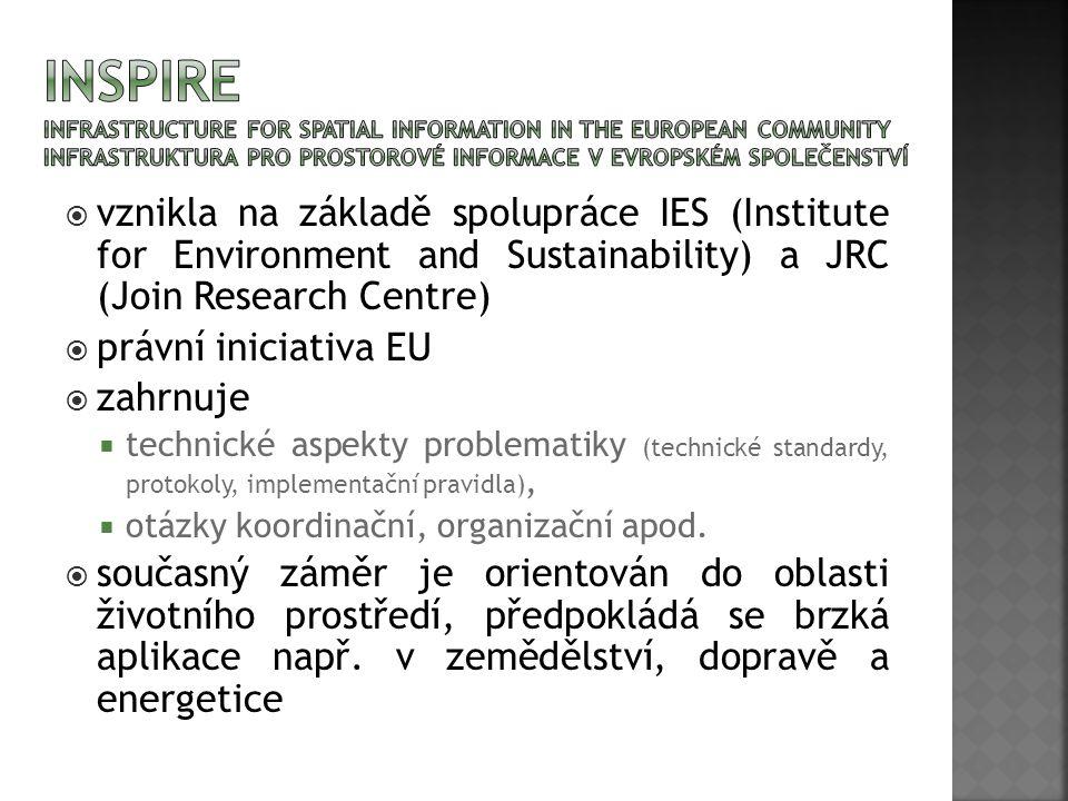  vznikla na základě spolupráce IES (Institute for Environment and Sustainability) a JRC (Join Research Centre)  právní iniciativa EU  zahrnuje  technické aspekty problematiky (technické standardy, protokoly, implementační pravidla),  otázky koordinační, organizační apod.