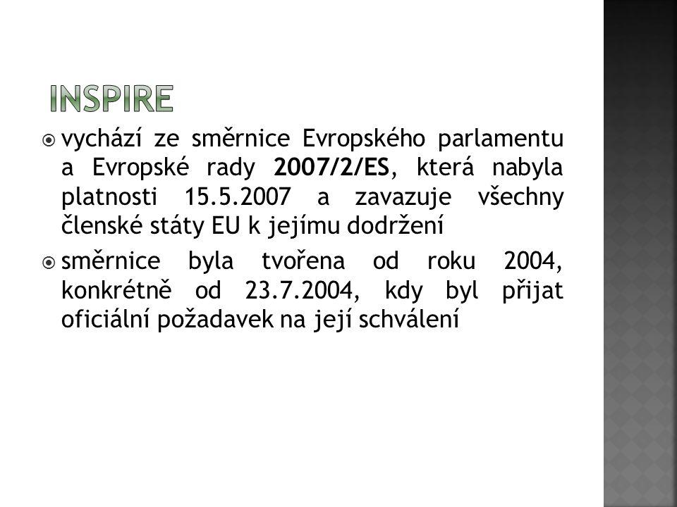  vychází ze směrnice Evropského parlamentu a Evropské rady 2007/2/ES, která nabyla platnosti 15.5.2007 a zavazuje všechny členské státy EU k jejímu dodržení  směrnice byla tvořena od roku 2004, konkrétně od 23.7.2004, kdy byl přijat oficiální požadavek na její schválení