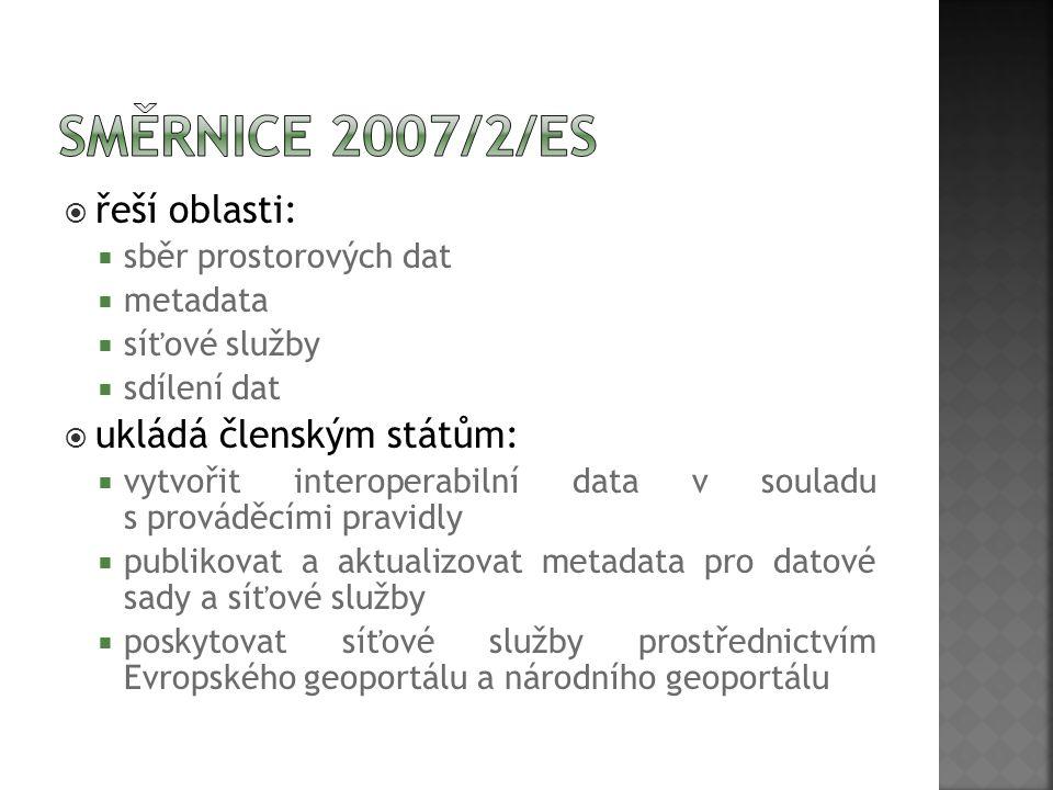  řeší oblasti:  sběr prostorových dat  metadata  síťové služby  sdílení dat  ukládá členským státům:  vytvořit interoperabilní data v souladu s prováděcími pravidly  publikovat a aktualizovat metadata pro datové sady a síťové služby  poskytovat síťové služby prostřednictvím Evropského geoportálu a národního geoportálu