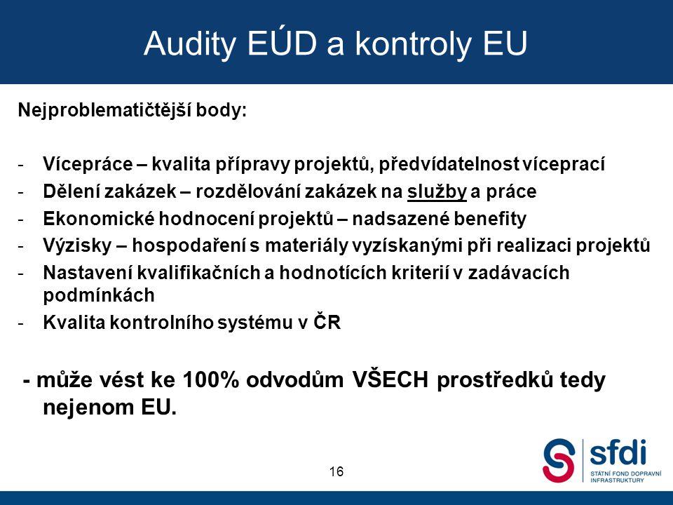 Audity EÚD a kontroly EU Nejproblematičtější body: -Vícepráce – kvalita přípravy projektů, předvídatelnost víceprací -Dělení zakázek – rozdělování zakázek na služby a práce -Ekonomické hodnocení projektů – nadsazené benefity -Výzisky – hospodaření s materiály vyzískanými při realizaci projektů -Nastavení kvalifikačních a hodnotících kriterií v zadávacích podmínkách -Kvalita kontrolního systému v ČR - může vést ke 100% odvodům VŠECH prostředků tedy nejenom EU.