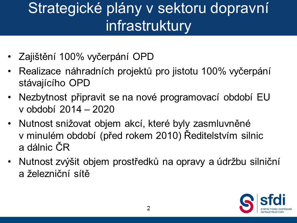 Strategické plány v sektoru dopravní infrastruktury 2 Zajištění 100% vyčerpání OPD Realizace náhradních projektů pro jistotu 100% vyčerpání stávajícího OPD Nezbytnost připravit se na nové programovací období EU v období 2014 – 2020 Nutnost snižovat objem akcí, které byly zasmluvněné v minulém období (před rokem 2010) Ředitelstvím silnic a dálnic ČR Nutnost zvýšit objem prostředků na opravy a údržbu silniční a železniční sítě