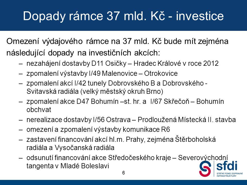 Dopady rámce 37 mld. Kč - investice Omezení výdajového rámce na 37 mld.