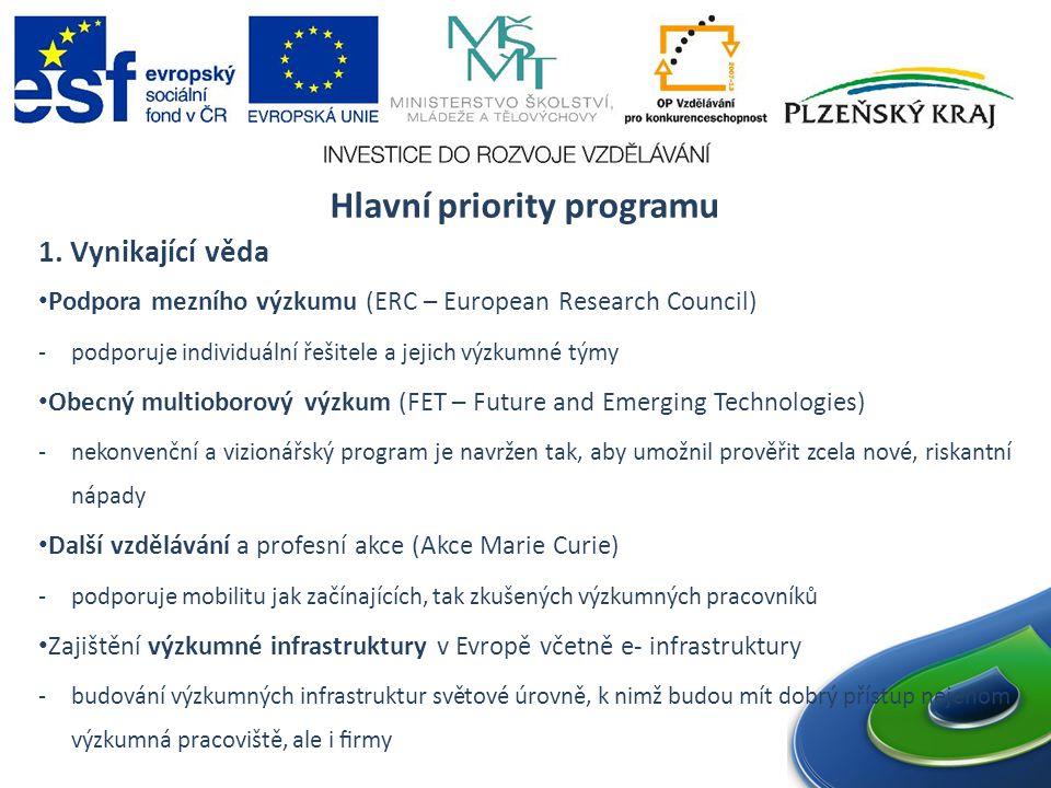 Hlavní priority programu 1.