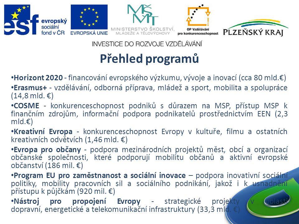 Přehled programů Horizont 2020 - financování evropského výzkumu, vývoje a inovací (cca 80 mld.€) Erasmus+ - vzdělávání, odborná příprava, mládež a sport, mobilita a spolupráce (14,8 mld.