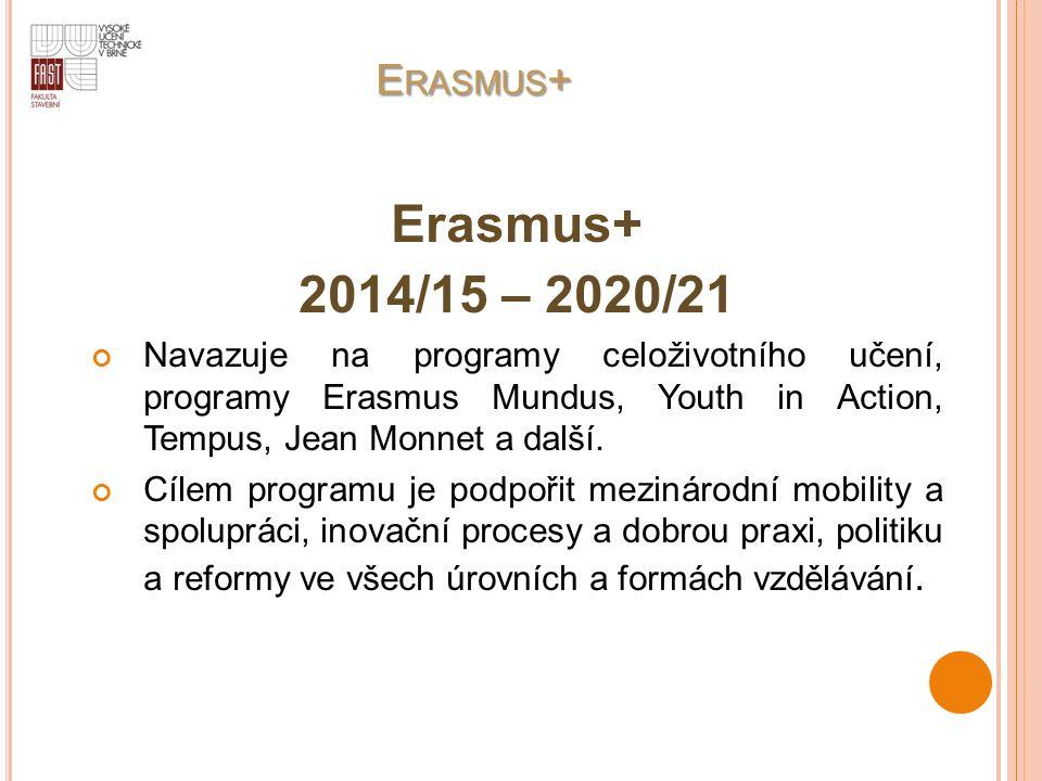 E RASMUS + E RASMUS + Erasmus+ 2014/15 – 2020/21 Navazuje na programy celoživotního učení, programy Erasmus Mundus, Youth in Action, Tempus, Jean Monn