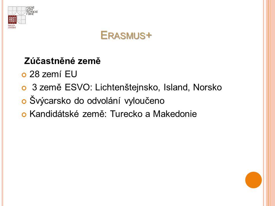 E RASMUS + Zúčastněné země 28 zemí EU 3 země ESVO: Lichtenštejnsko, Island, Norsko Švýcarsko do odvolání vyloučeno Kandidátské země: Turecko a Makedon
