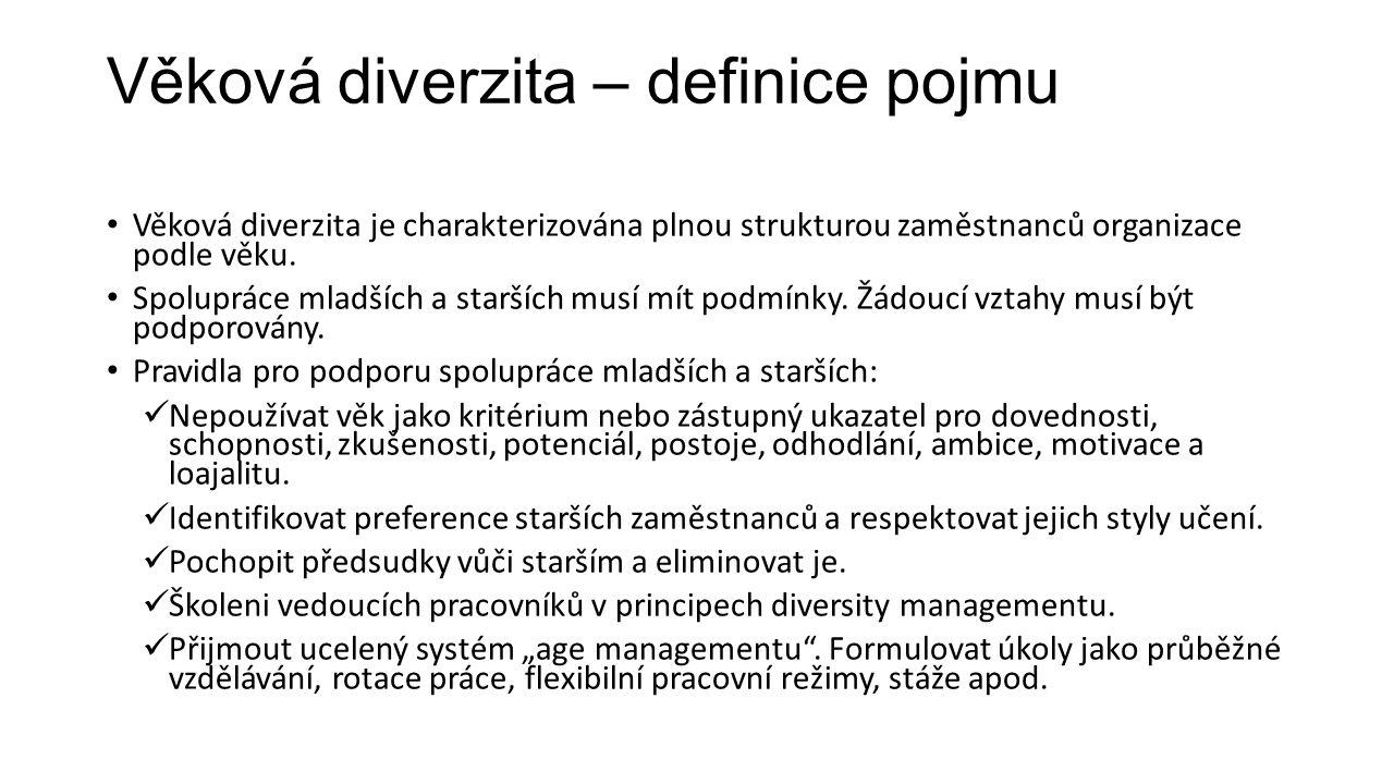 Věková diverzita – definice pojmu Nepružnost a neochota učit se nové věci - námitka proti starším pracovníkům.