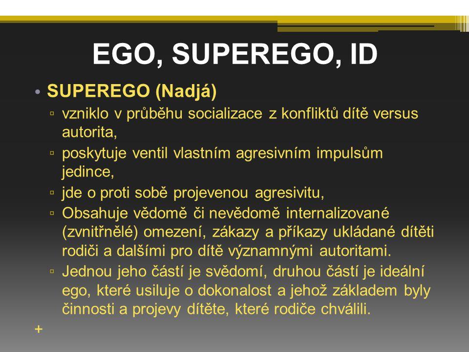 SUPEREGO (Nadjá) ▫ vzniklo v průběhu socializace z konfliktů dítě versus autorita, ▫ poskytuje ventil vlastním agresivním impulsům jedince, ▫ jde o pr