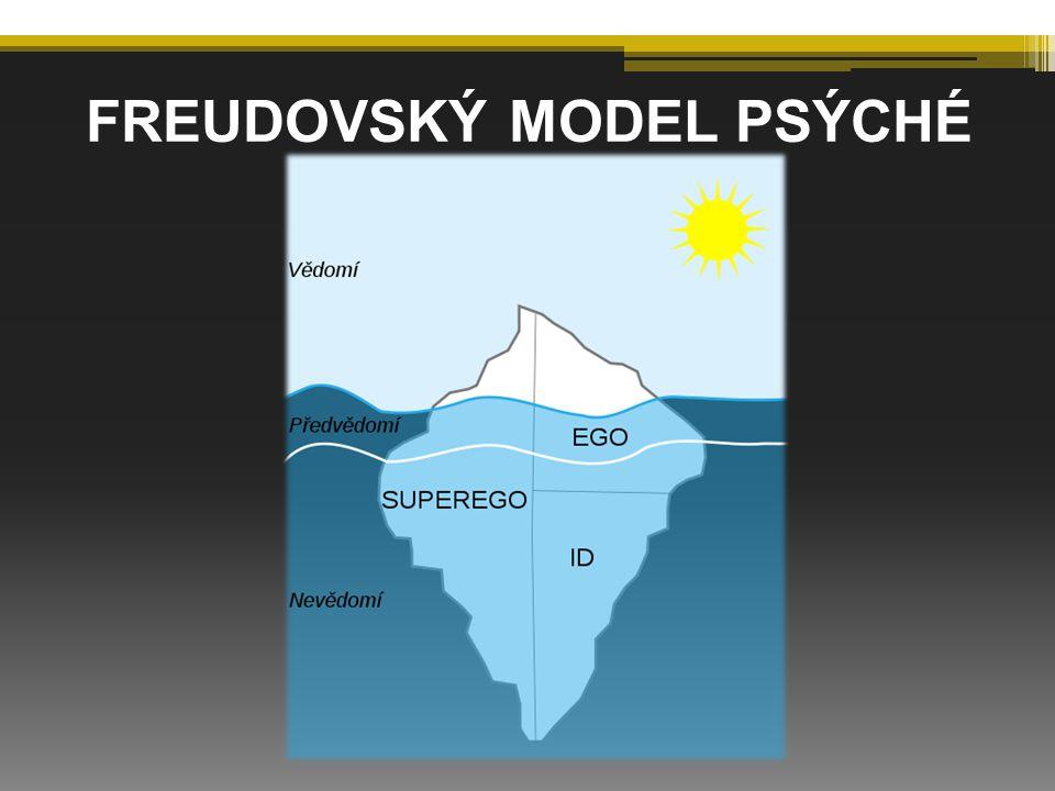 Studie o hysterii - vytěsnění Výklad snů - nevědomí, předvědomí, vědomí, oidipovský komplex Psychopatologie všedního života - freudovské přeřeknutí, předeterminovanost Vtip a jeho vztah k nevědomí Tři úvahy o sexuální teorii - libido, oralita, analita, perverze Totem a tabu - vražda prvotního otce K zavedení narcismu - narcismus Mimo princip slasti - pud života a pud smrti Já a Ono - Ego, Id, Superego + HLAVNÍ DÍLA