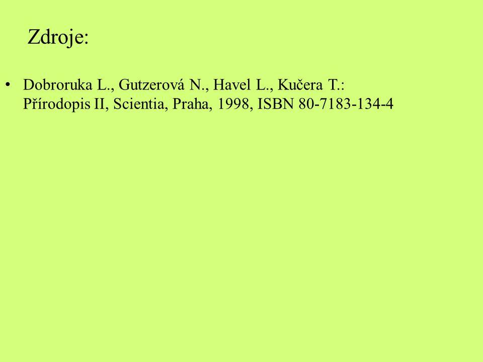 Zdroje: Dobroruka L., Gutzerová N., Havel L., Kučera T.: Přírodopis II, Scientia, Praha, 1998, ISBN 80-7183-134-4