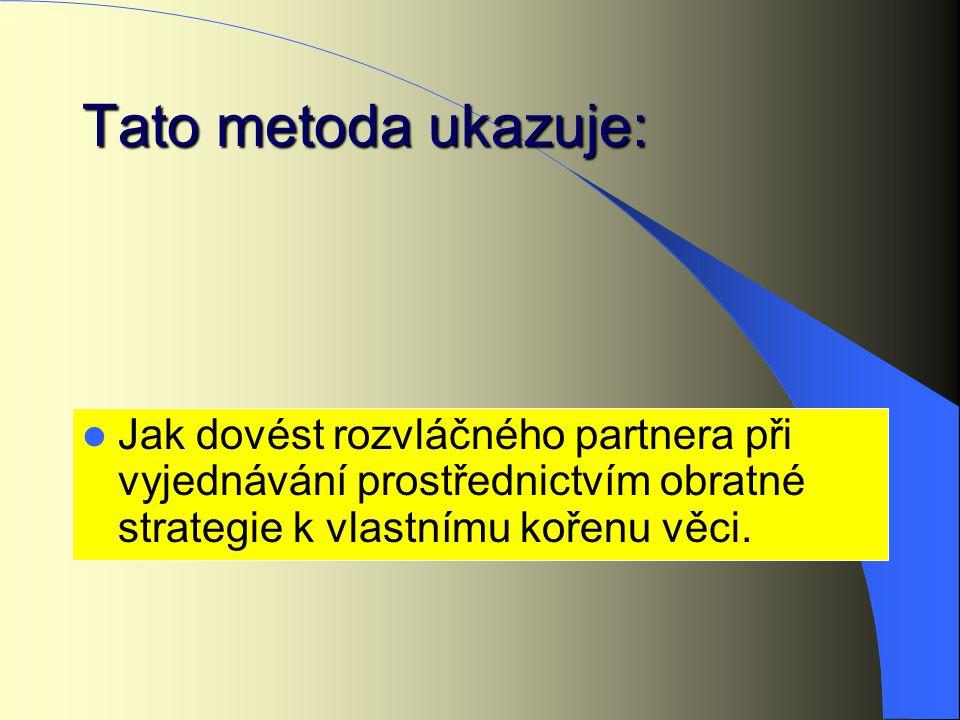 Tato metoda ukazuje: Jak dovést rozvláčného partnera při vyjednávání prostřednictvím obratné strategie k vlastnímu kořenu věci.